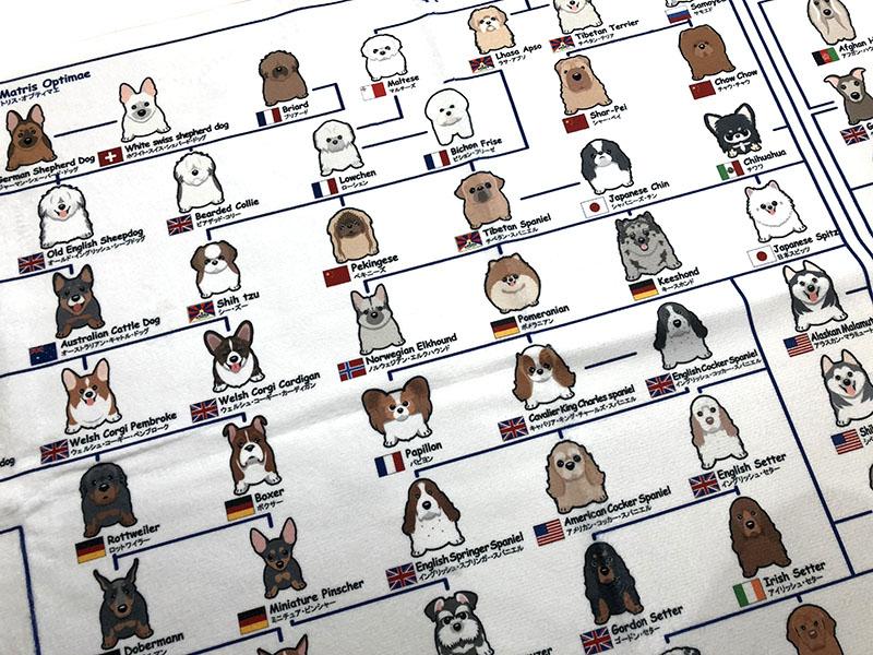 使ってよし、飾ってよし!のユニークバスタオル 犬の系統図バスタオル ThreeBオリジナルアイテム BanbooAngel