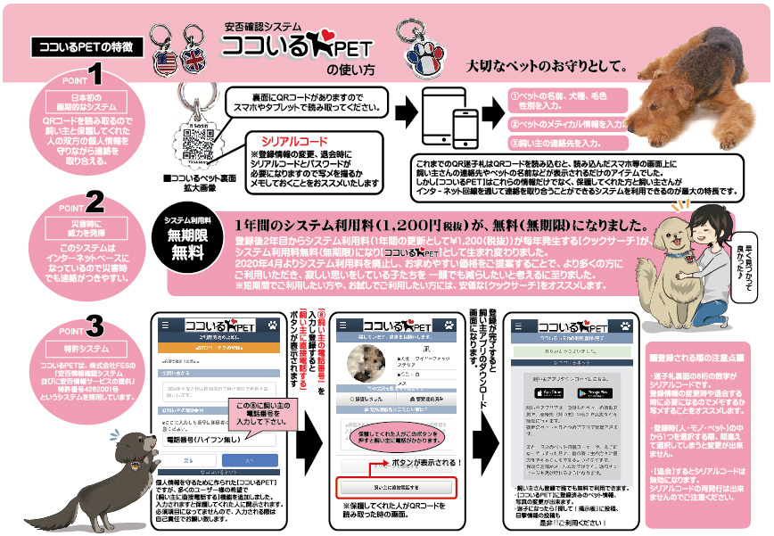 新しいカタチ。QRコード迷子札 ココいるPET【幼稚園名札風】全5色 日本初の画期的な特許システム