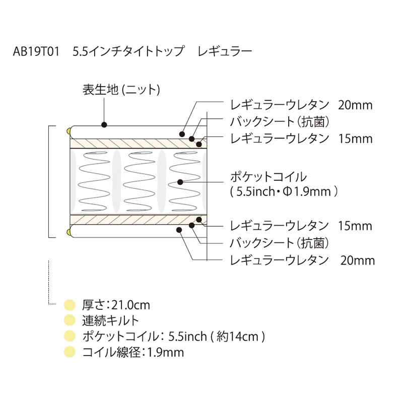 【i f HOME xシモンズ】  ベッドマットレス  AB19T01 5.5インチレギュラー�【大型商品配送便でのお届け】