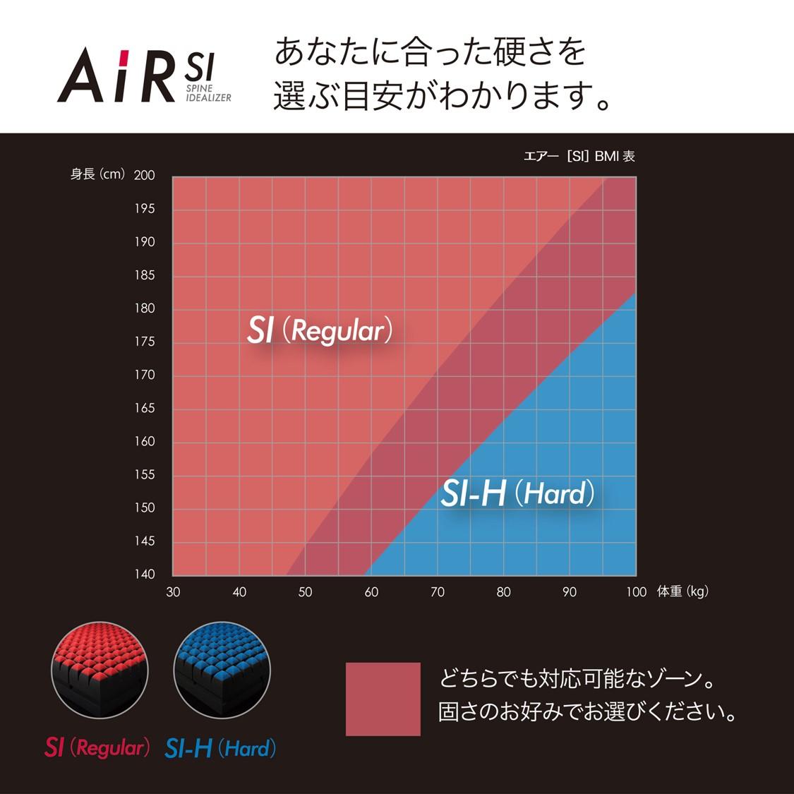 西川 AIR  SI(Regulor) エアーSIマットレス 硬さ レギュラー 【税込み価格】 ※サイズにより販売価格が異なります