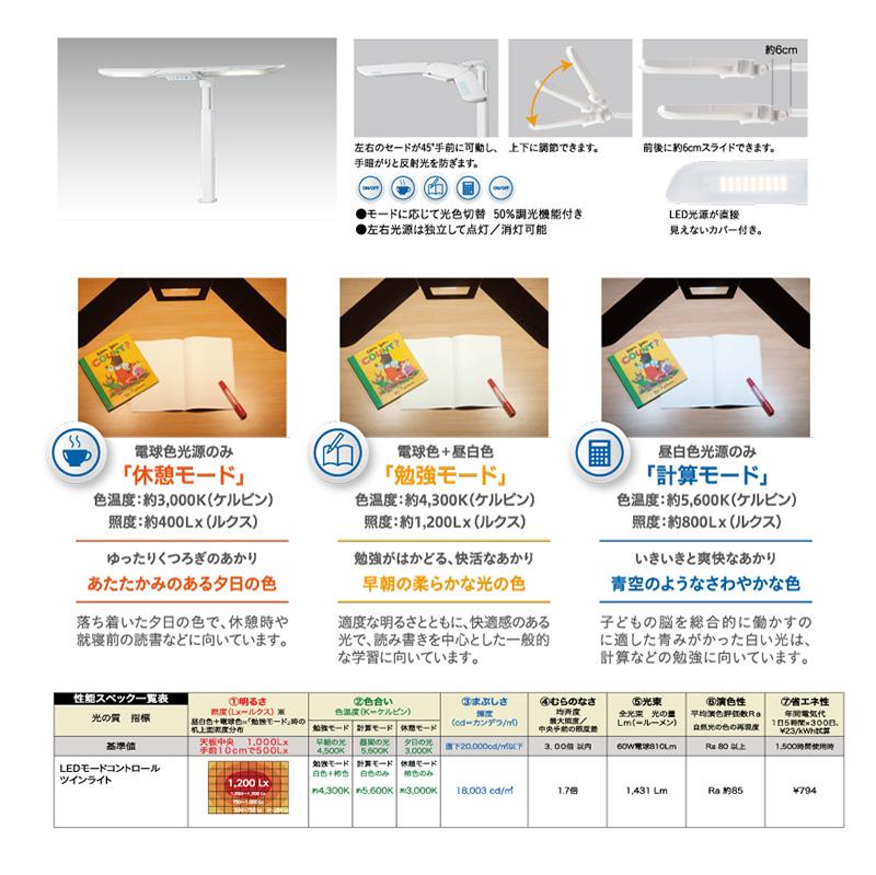 【コイズミ】学習机 CDM-483WWLB(ライトブルー)