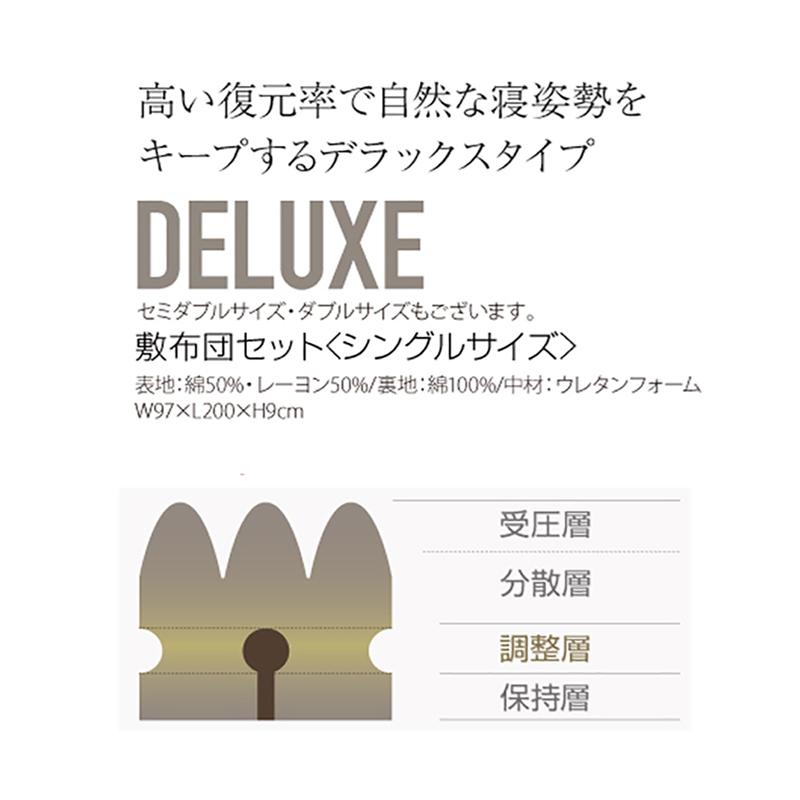 健康マットレス IF DELUX  東京インテリア家具・ 西川 共同開発商品 【税込み価格】 ※サイズにより販売価格が異なります