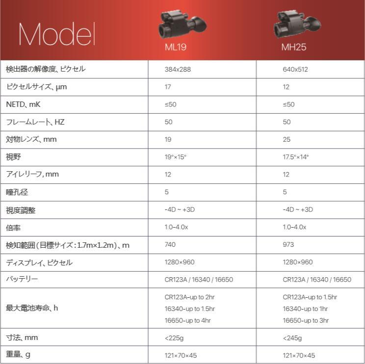 IRAY Miniシリーズ MH25