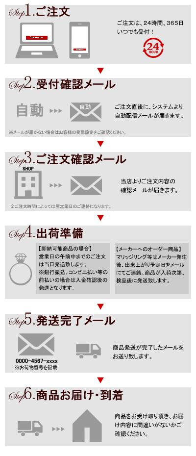ペアバングル サージカルステンレス(316L) 刻印可能 男女ペアセット vie(ヴィー) (B1211M/B1211S)