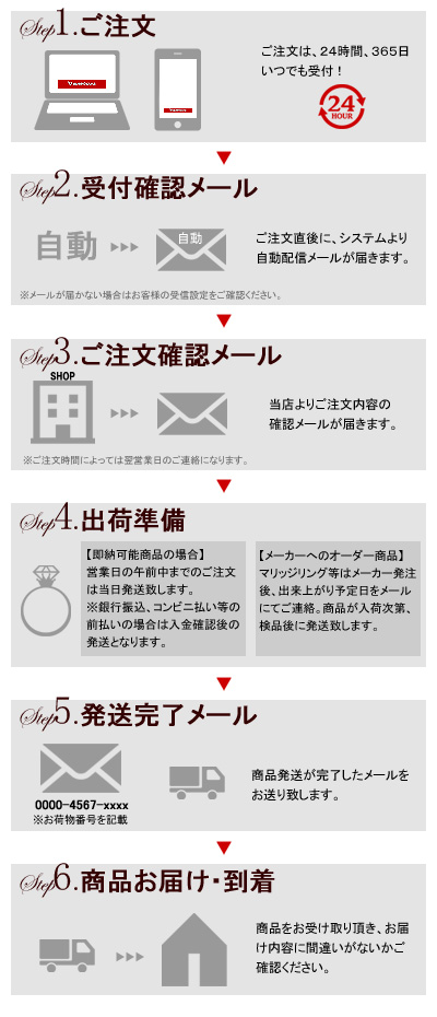 純チタン サファイアリング(9月誕生石) プラチナIP加工仕上げ【送料無料】 金属アレルギー 安心