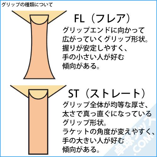 ★★【47%OFF】おすすめ入門シェークハンドセット2(メンテナンス・ラケットケースセット)