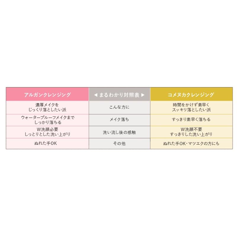 【アウトレット】素ごこち コメヌカクレンジングオイル