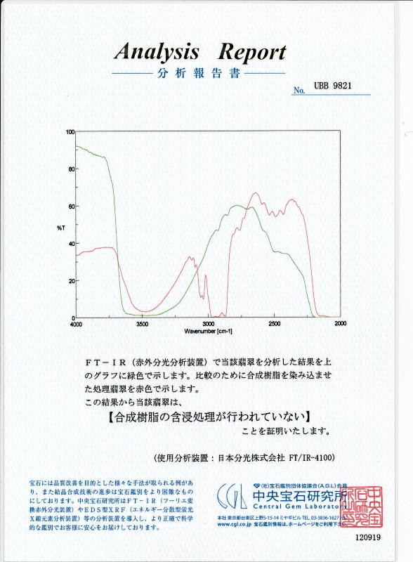 ミャンマー産、天然の氷ヒスイ(Ice Jade)<1.47カラット>