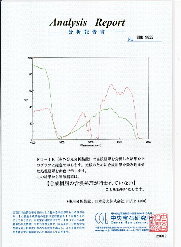 ミャンマー産、天然の氷ヒスイ(Ice Jade)<1.37カラット>