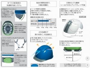 DICヘルメット AA11CSW通風機能付き・快適かっこいいヘルメット 前面シールドあり (メーカー直送品)