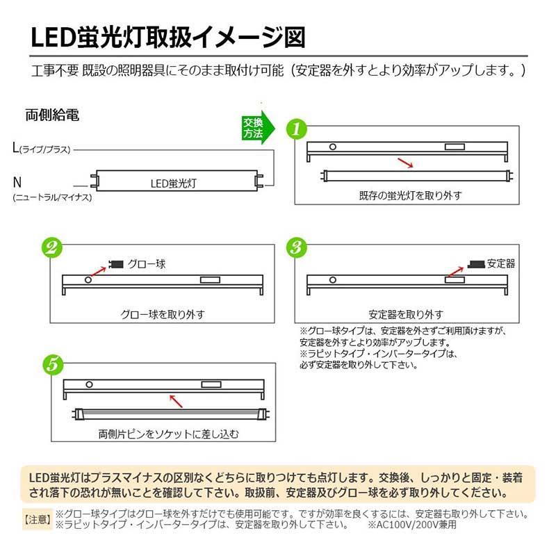 LED直管蛍光灯 40形 18W G13 広配光・昼白色 LD120-N