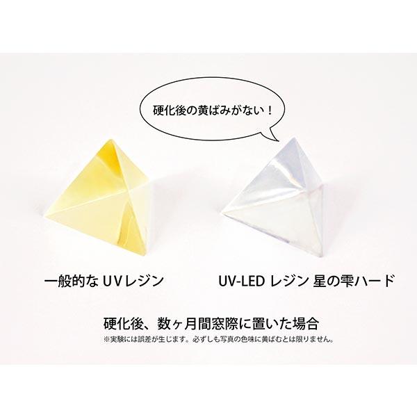 ジュエルラビリンス UV-LEDレジン 星の雫 25g PADICO(パジコ)
