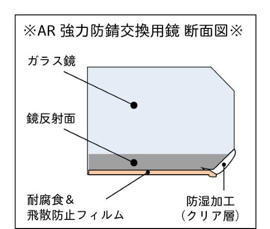 強力防錆・飛散防止鏡 AR-9 縦610×横457×厚み5�