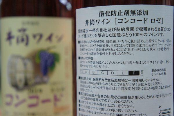 井筒ワイン コンコード ロゼ
