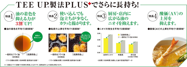 長調得徳 キャノーラ油 16.5kg缶