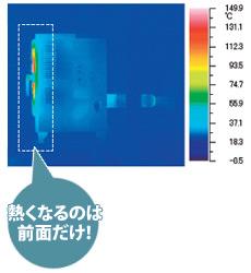 FF式 温風ファンヒーター SS-5 レッド(ハンマートーン塗装)