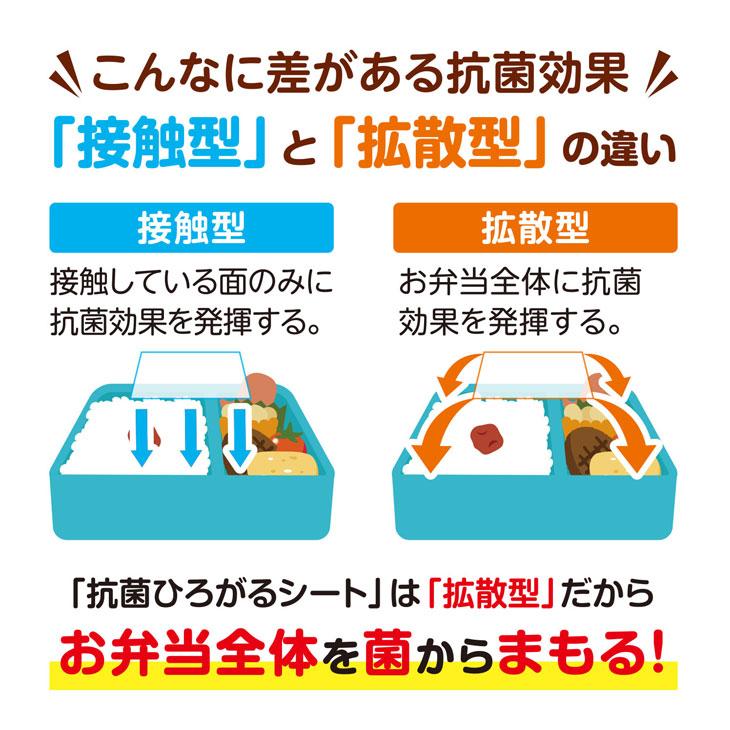 抗菌ひろがるシート 大きめお弁当用