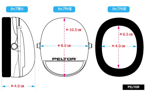 イヤーマフ H510A (遮音値NRR21dB) ペルター 正規品 PELTOR ヘッドバンド 【防音 騒音 遮音 3M 耳栓 聴覚過敏 自閉症】