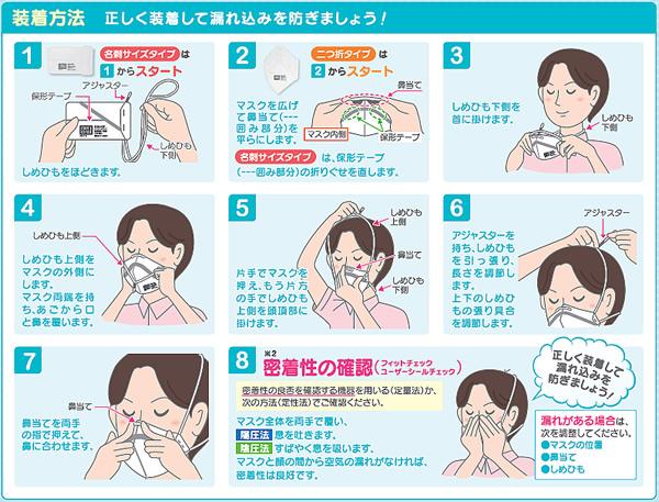 シゲマツ/重松マスク 使い捨て式防塵マスク DD02V-S2-2K-DS2 (10枚入) 【防じん/作業/工事/医療用/粉塵/PM2.5/花粉対策/ラムダライン】