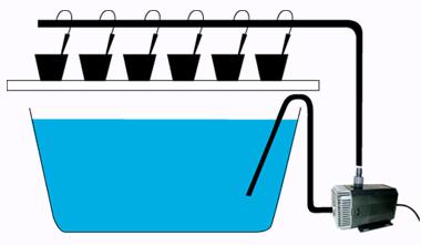 吸水ポンプm33 (水陸両用)