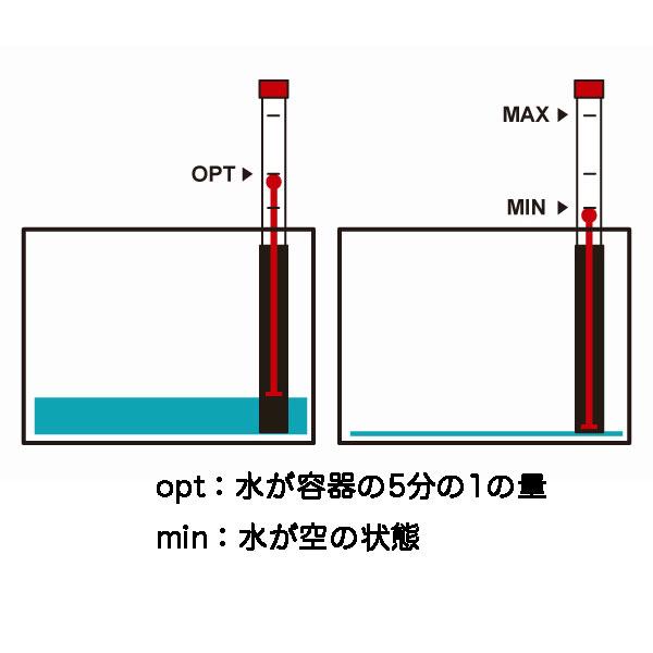 水位計 (5cm / 6cm / 12cm / 19cm)