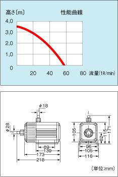 吸水ポンプm56(水陸両用)
