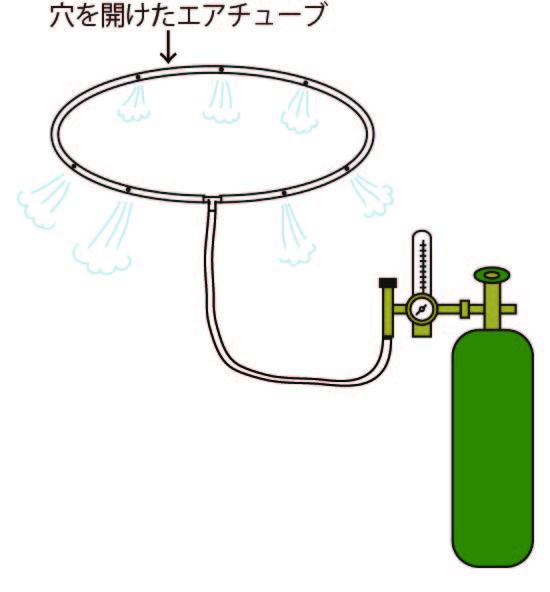 CO2レギュレータ(ソダテック)