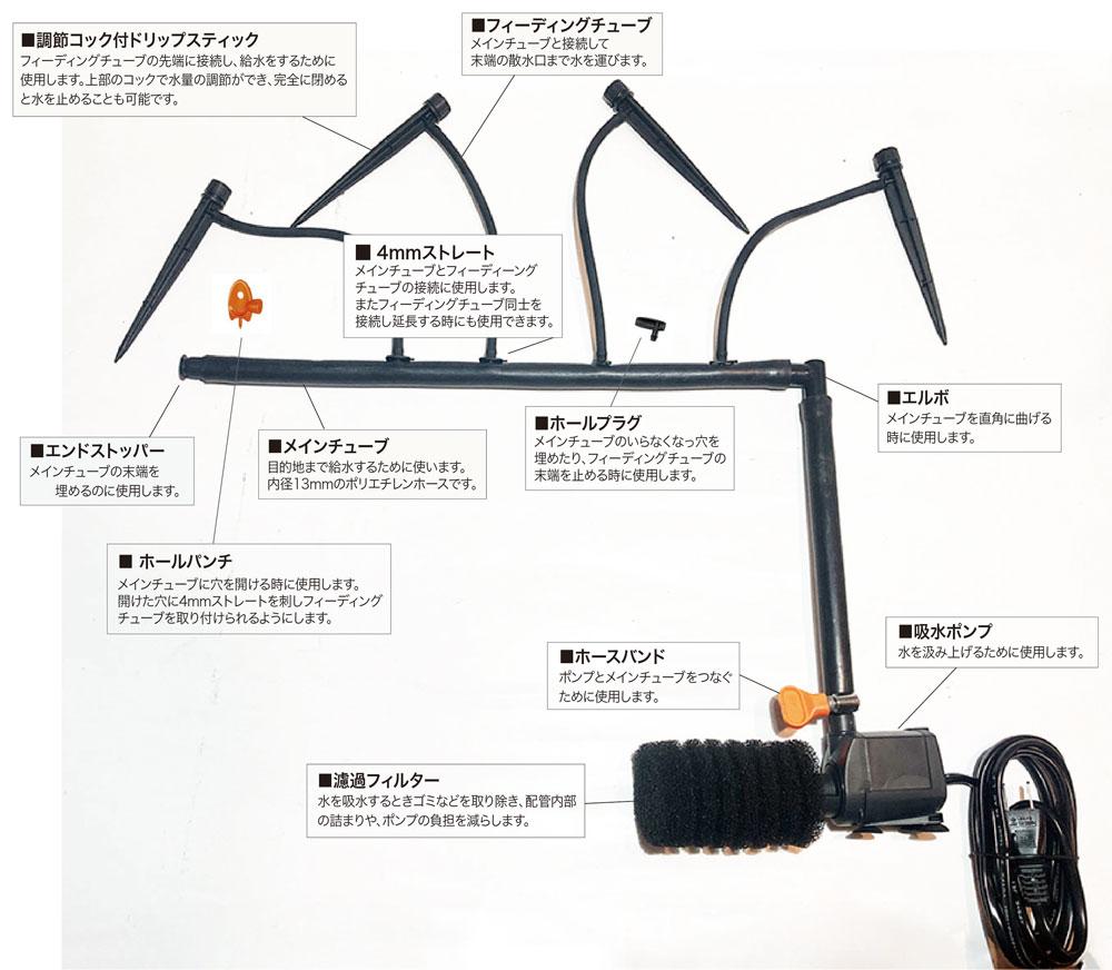 散水システム10株set (調節ドリップスティック)