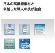 【完全受注生産】moderno sonno 2層式ポケットコイルマットレスMS-DUE