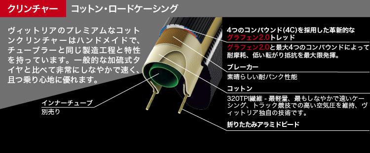 Vittoria CORSA G2.0【クリンチャー】23C-30C Full BLK★魅惑の高グリップがおすすめ!