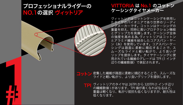 Vittoria TRIATHLON SPEED 【チューブラー】 決戦用