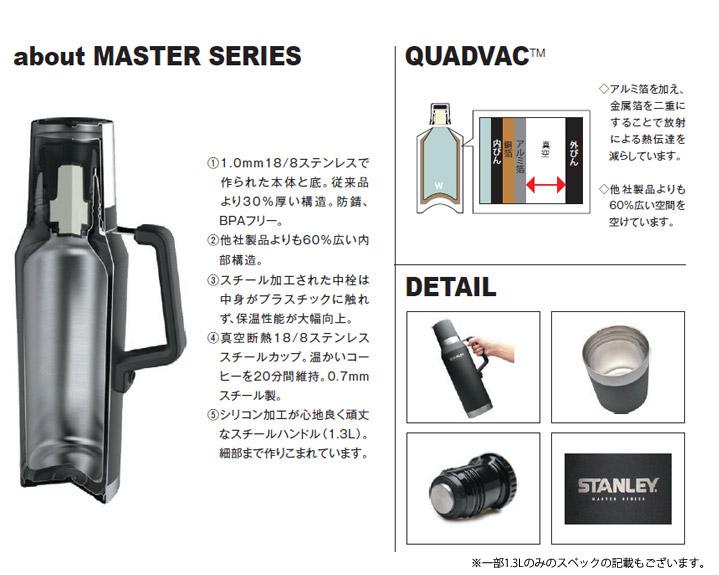 STANLEY | Master Vacuum Bottle 0.53L マスター真空ボトル 0.53L