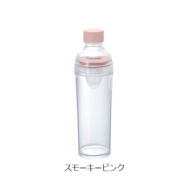 フィルターインボトル(ポータブル)400ml