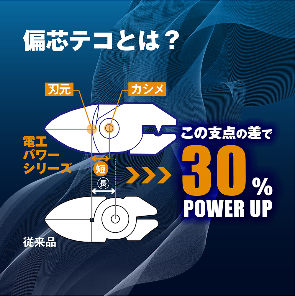 【PW-332】電工パワーニッパー(薄刃)