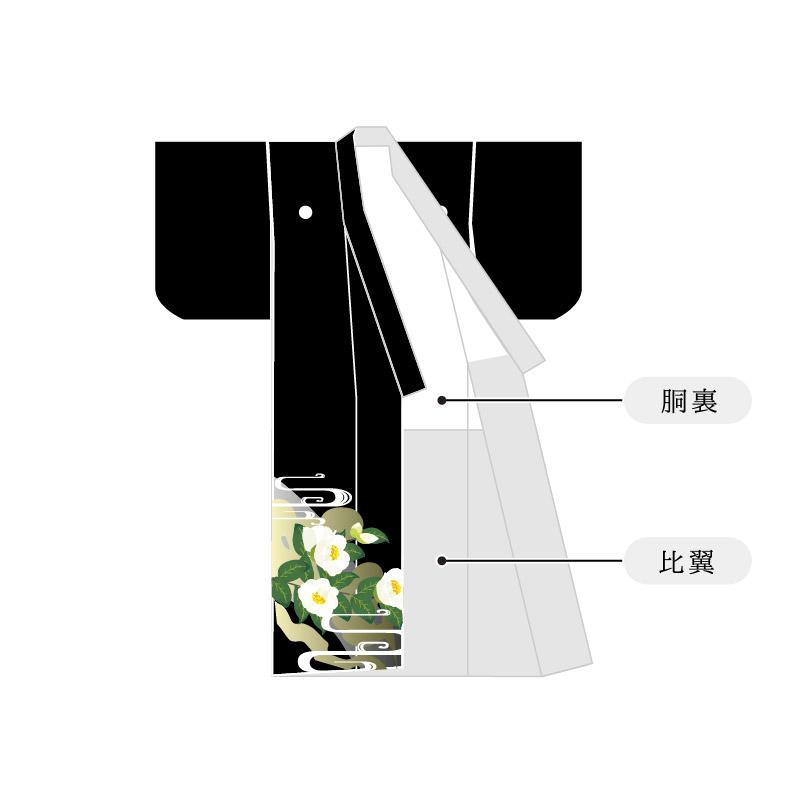 留袖 国内手縫い仕立て 湯のし・比翼・紋入れ・胴裏込み