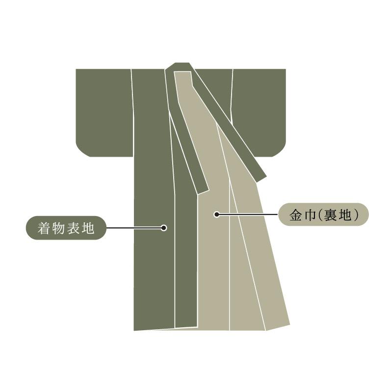 男物きもの 袷  国内手縫い仕立て 湯のし・裏地込み