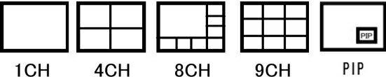 SA-49237  8CH映像入力、カラー21インチCRTモニター 監視カメラ用