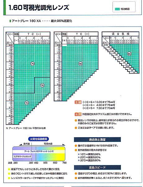 レイバン RX5154-ARTGRAY-XA 可視光線調光サングラス 当店オリジナル!