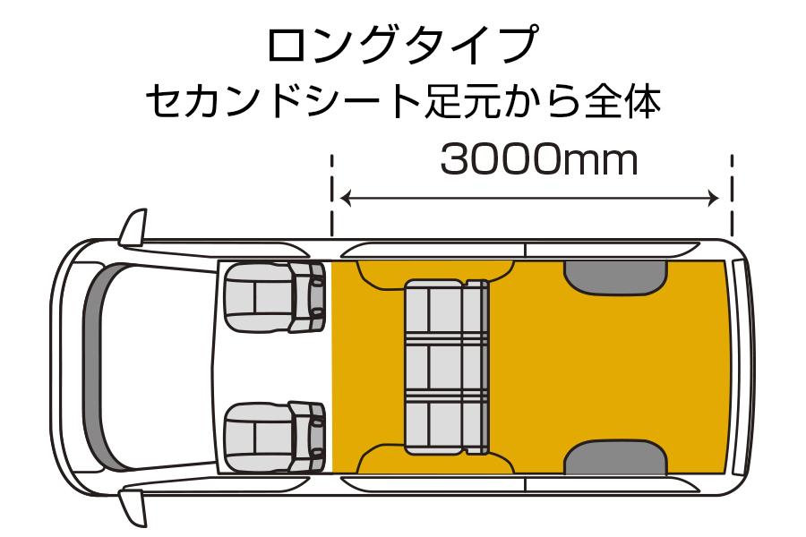 ハイエース200系 CFカーゴマット