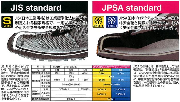 【レビューを書いて寅壱ステッカー進呈】【JPSA A種】【ロビン】ディアドラ安全靴スニーカー 【ROBIN】JPSA A種合格品セーフティーシューズ【作業用安全靴】(RB-11)(RB-22)(RB-213)