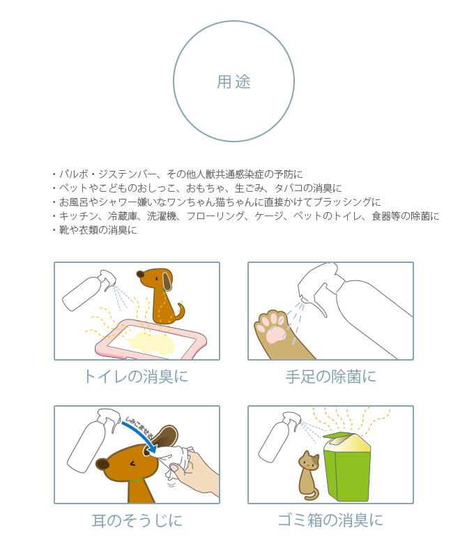 Pulizia プリジア 除菌消臭水 携帯用 100ml