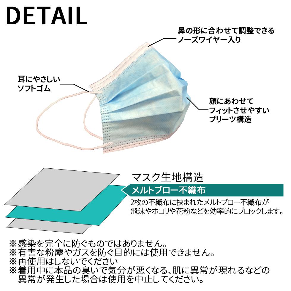 【翌日配送 即納】マスク 50枚 使い捨て不織布マスク ウイルス飛沫99%カット メルトブロー不織布 三層構造 ノーズワイヤー