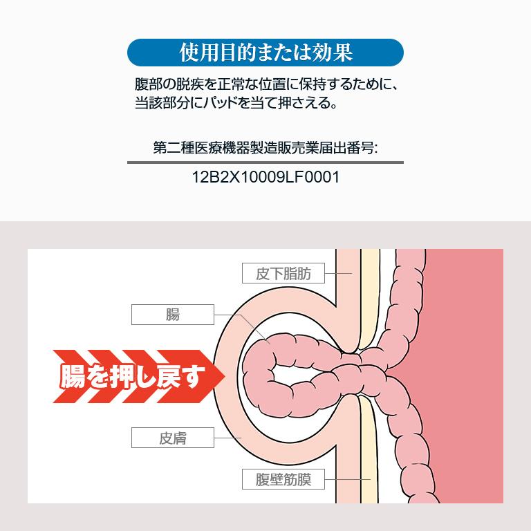脱腸サポーター「腸あんしん」【2109NPWEEK】【通常】