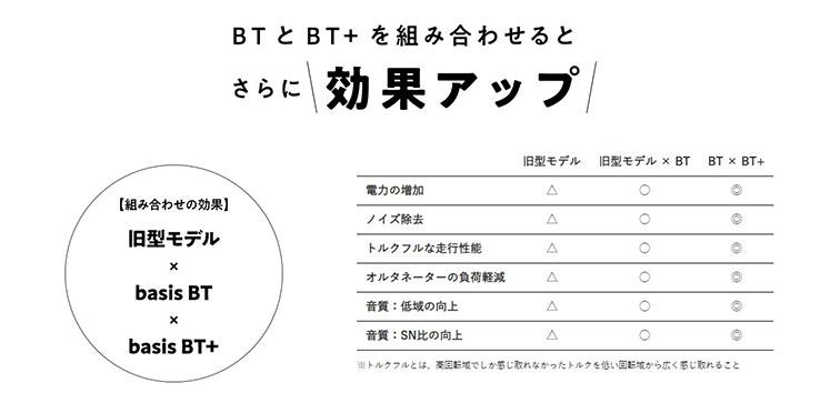 energyboxbasisBT+(basisBTと併用が条件・単体使用不可)