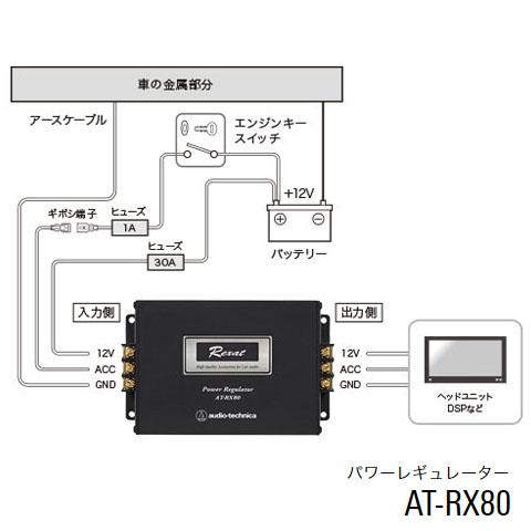 audio-technica パワーレギュレーター AT-RX80