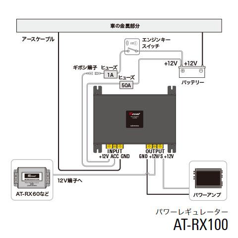 audio-technica パワーレギュレーター AT-RX100