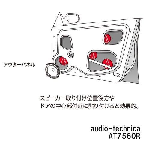 audio-technica AT7560R