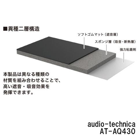 audio-technica AT-AQ430