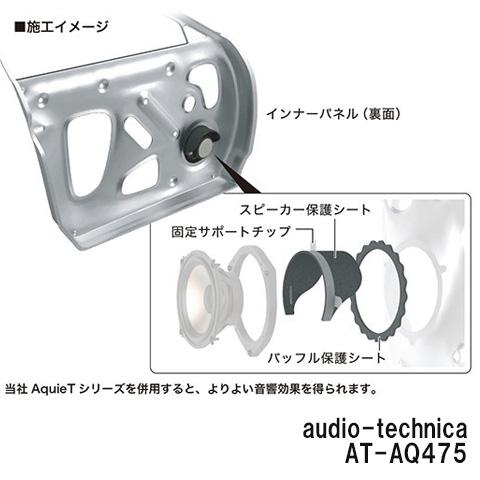 audio-technica AT-AQ475