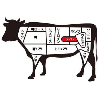 ギフト 大和榛原牛(黒毛和牛A5等級)フィレ ステーキ 150g×3枚 化粧箱入り 送料無料 お中元 お歳暮 内祝い 冷蔵便